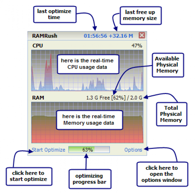RAMRush Main Window Navigation Guide