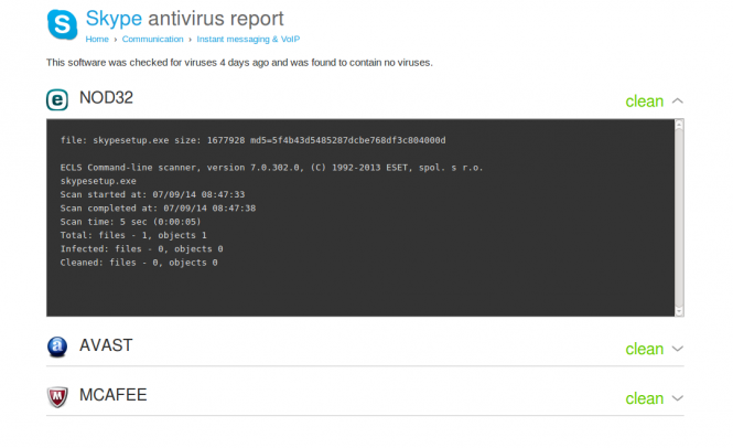 Software Informer Antivirus Report