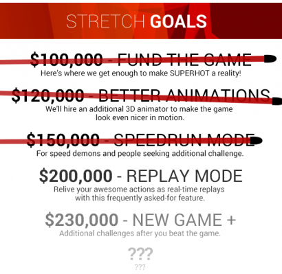 SUPERHOT on Kickstarter